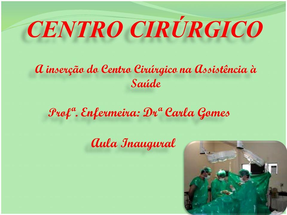 CENTRO CIRÚRGICO Aula Inaugural