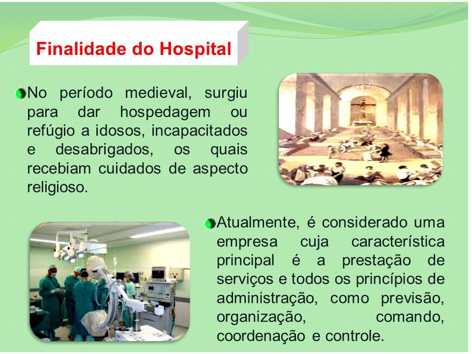 Finalidade do Hospital