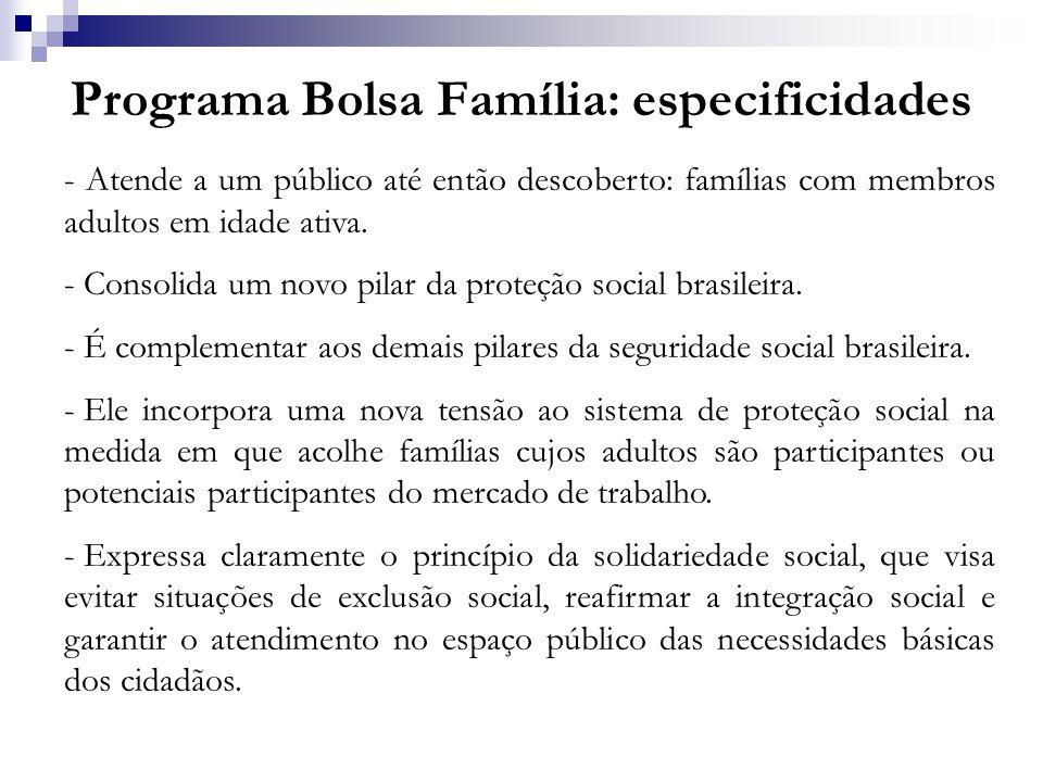 Programa Bolsa Família: especificidades