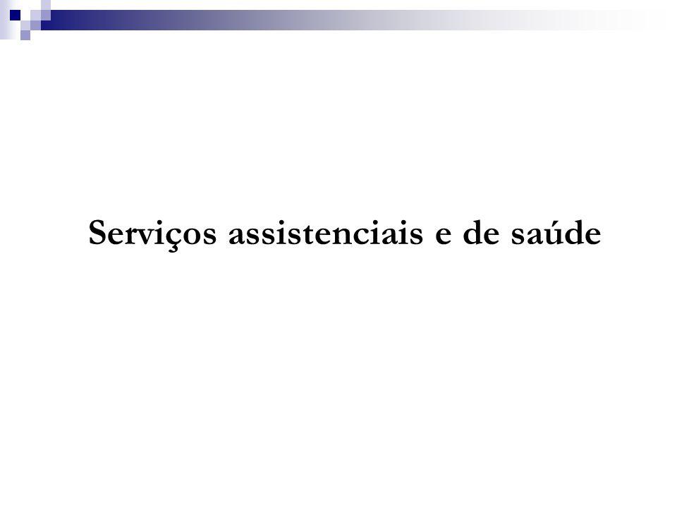 Serviços assistenciais e de saúde