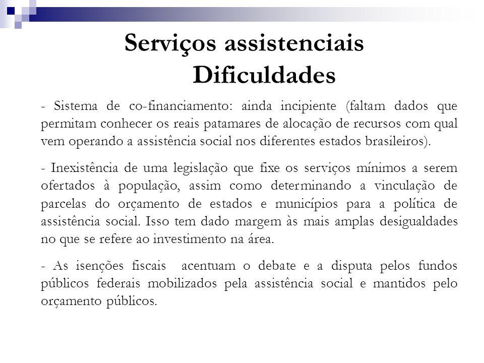 Serviços assistenciais Dificuldades