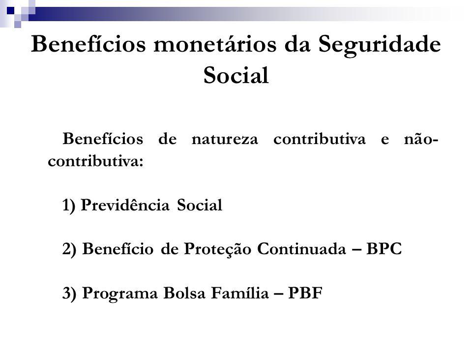 Benefícios monetários da Seguridade Social