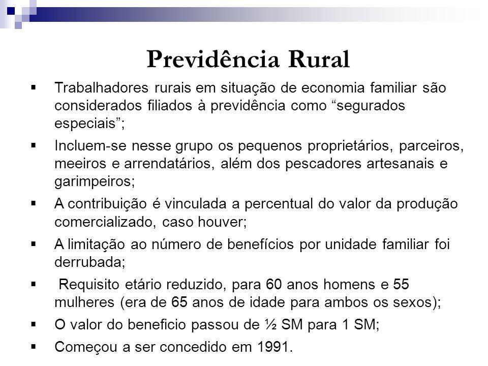 Previdência Rural Trabalhadores rurais em situação de economia familiar são considerados filiados à previdência como segurados especiais ;