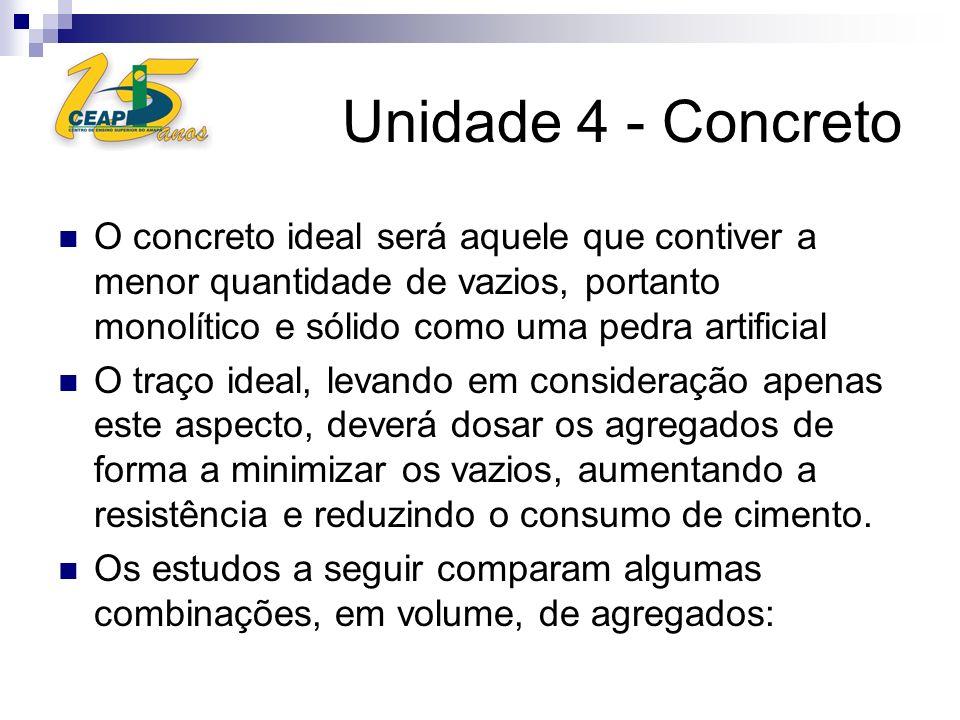 Unidade 4 - Concreto O concreto ideal será aquele que contiver a menor quantidade de vazios, portanto monolítico e sólido como uma pedra artificial.