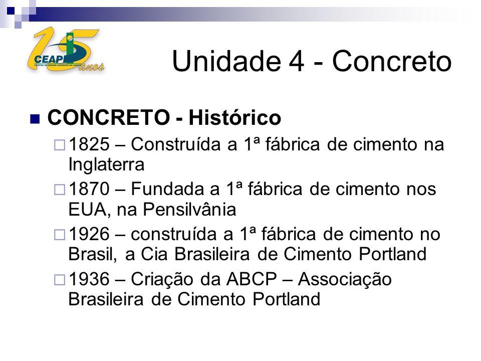 Unidade 4 - Concreto CONCRETO - Histórico