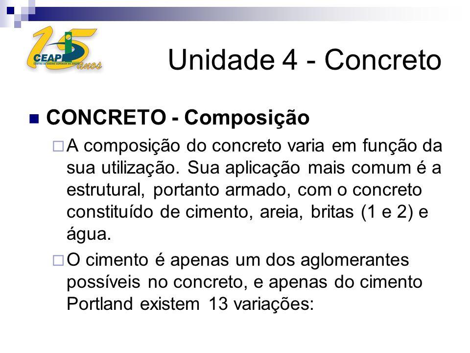 Unidade 4 - Concreto CONCRETO - Composição