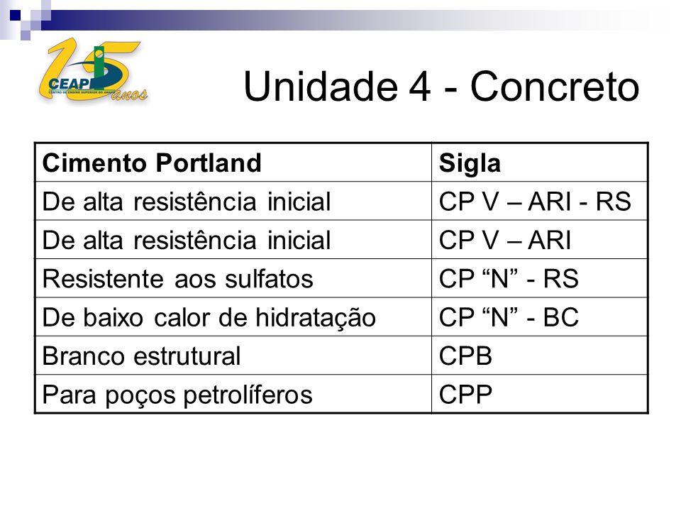 Unidade 4 - Concreto Cimento Portland Sigla