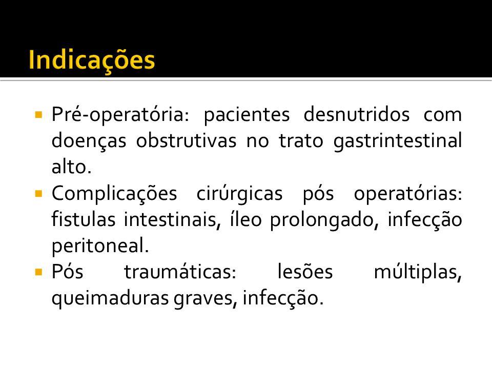 Indicações Pré-operatória: pacientes desnutridos com doenças obstrutivas no trato gastrintestinal alto.
