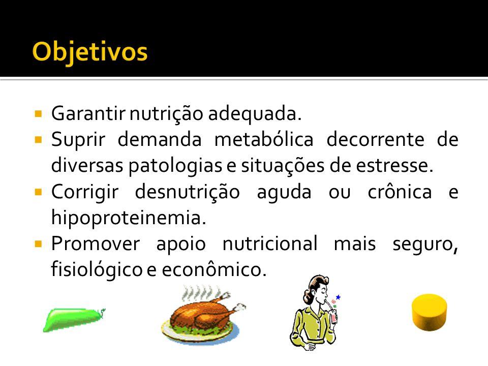 Objetivos Garantir nutrição adequada.