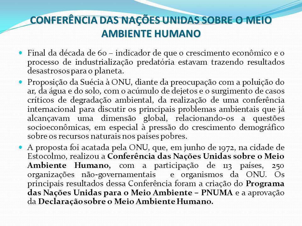 CONFERÊNCIA DAS NAÇÕES UNIDAS SOBRE O MEIO AMBIENTE HUMANO