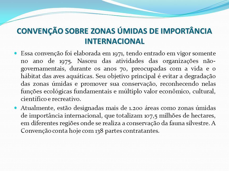 CONVENÇÃO SOBRE ZONAS ÚMIDAS DE IMPORTÂNCIA INTERNACIONAL