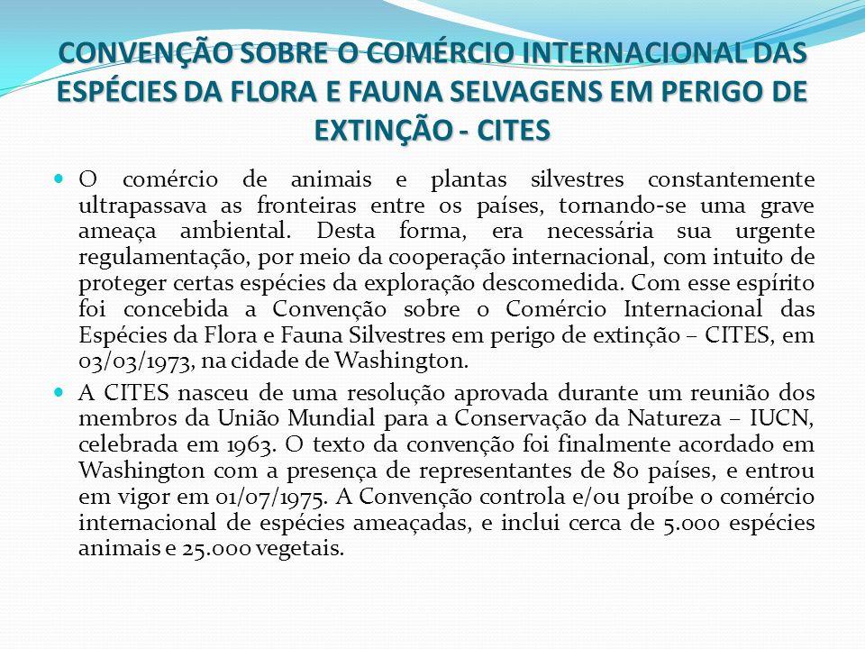 CONVENÇÃO SOBRE O COMÉRCIO INTERNACIONAL DAS ESPÉCIES DA FLORA E FAUNA SELVAGENS EM PERIGO DE EXTINÇÃO - CITES