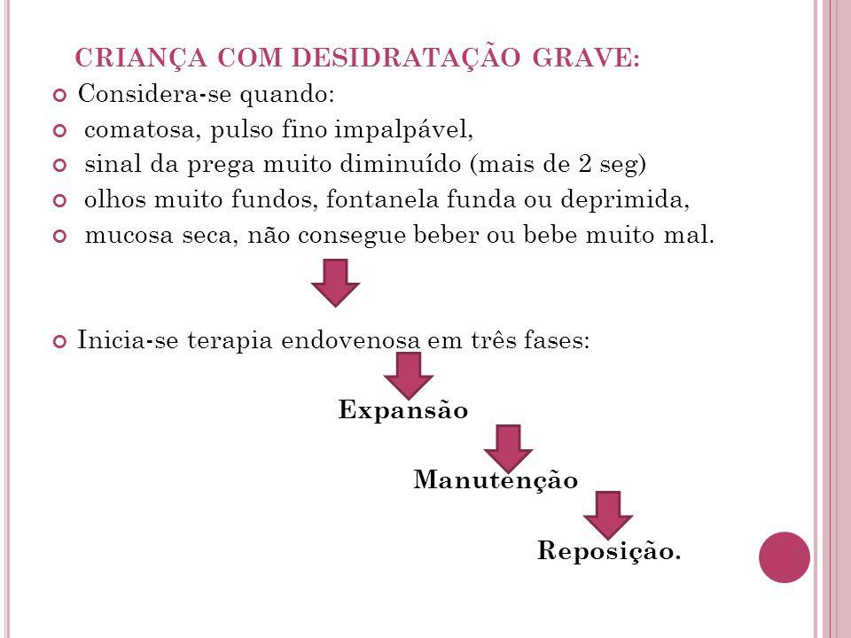 CRIANÇA COM DESIDRATAÇÃO GRAVE: