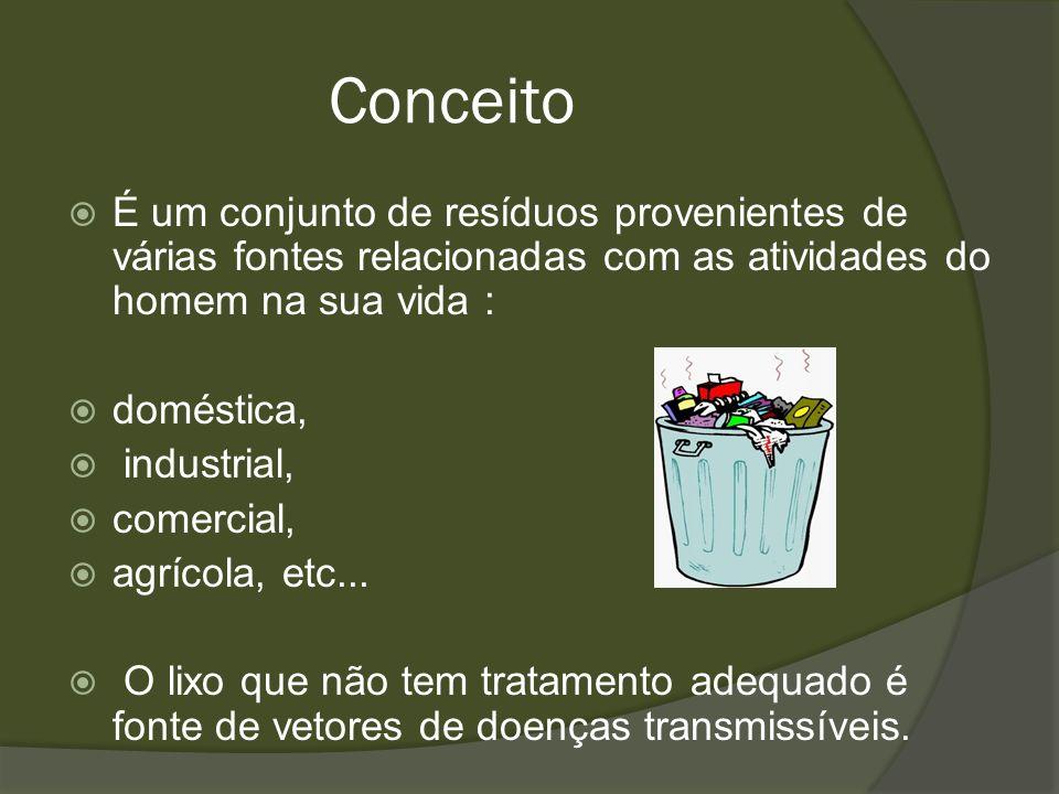 Conceito É um conjunto de resíduos provenientes de várias fontes relacionadas com as atividades do homem na sua vida :