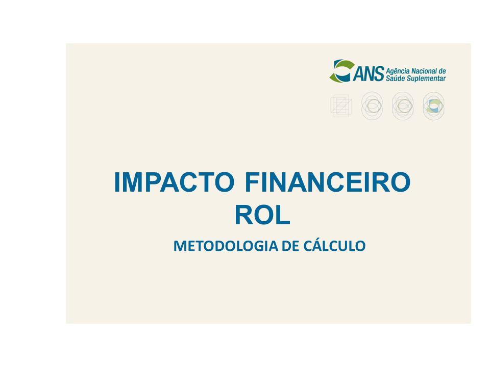 IMPACTO FINANCEIRO ROL
