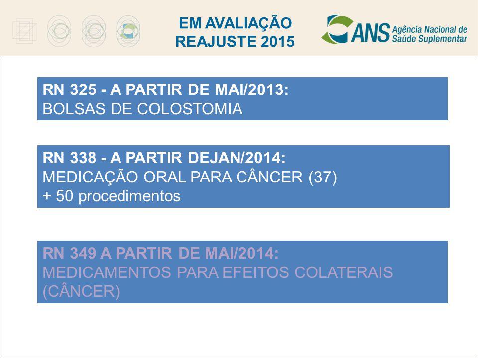 MEDICAÇÃO ORAL PARA CÂNCER (37) + 50 procedimentos