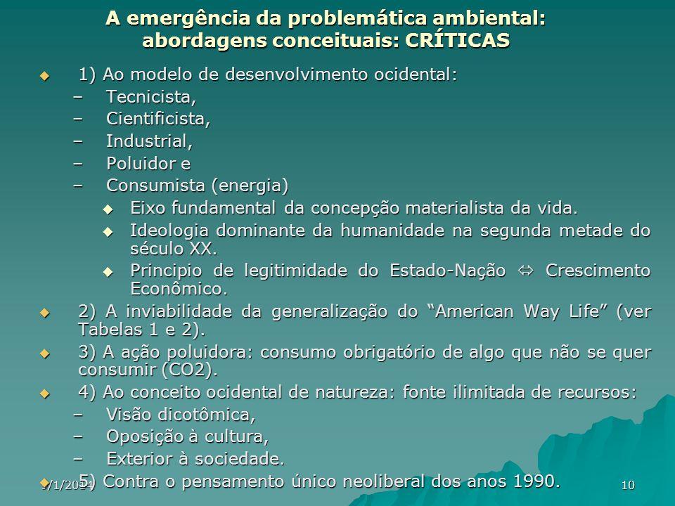 A emergência da problemática ambiental: abordagens conceituais: CRÍTICAS