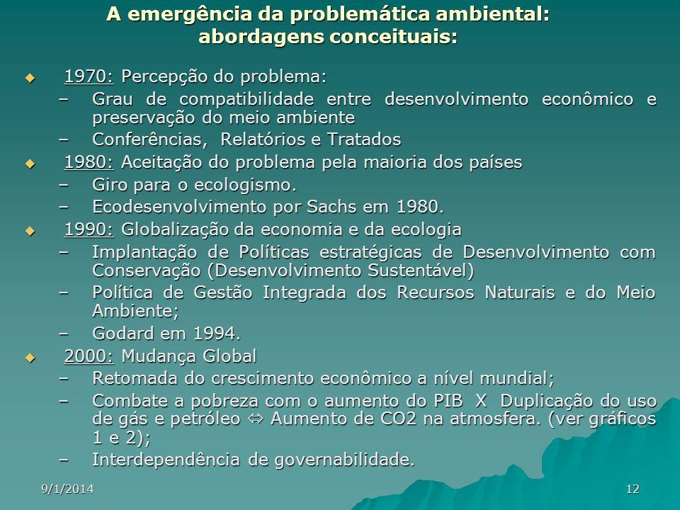 A emergência da problemática ambiental: abordagens conceituais: