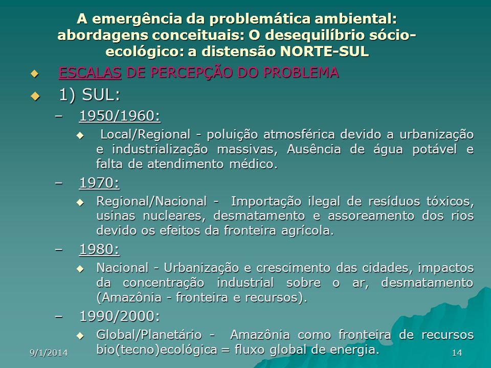 A emergência da problemática ambiental: abordagens conceituais: O desequilíbrio sócio-ecológico: a distensão NORTE-SUL