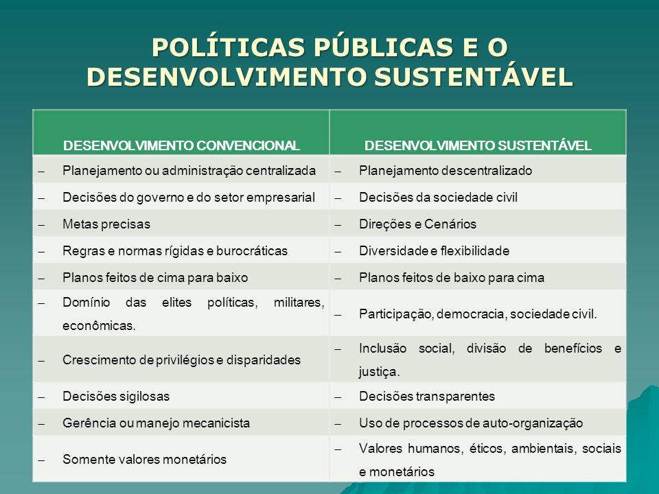 POLÍTICAS PÚBLICAS E O DESENVOLVIMENTO SUSTENTÁVEL