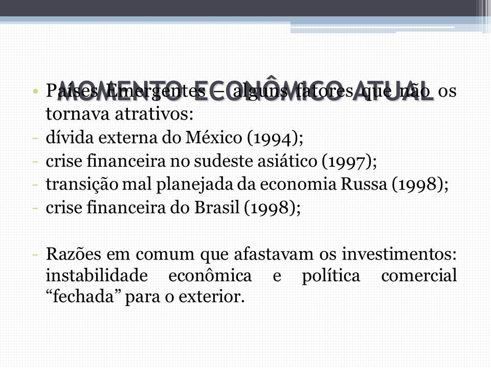 MOMENTO ECONÔMICO ATUAL