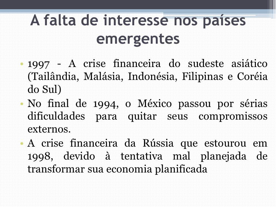 A falta de interesse nos países emergentes