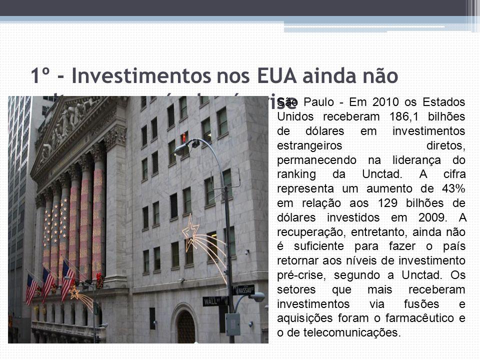 1º - Investimentos nos EUA ainda não voltaram ao nível pré-crise