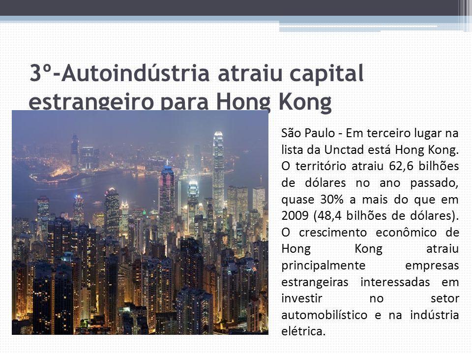 3º-Autoindústria atraiu capital estrangeiro para Hong Kong