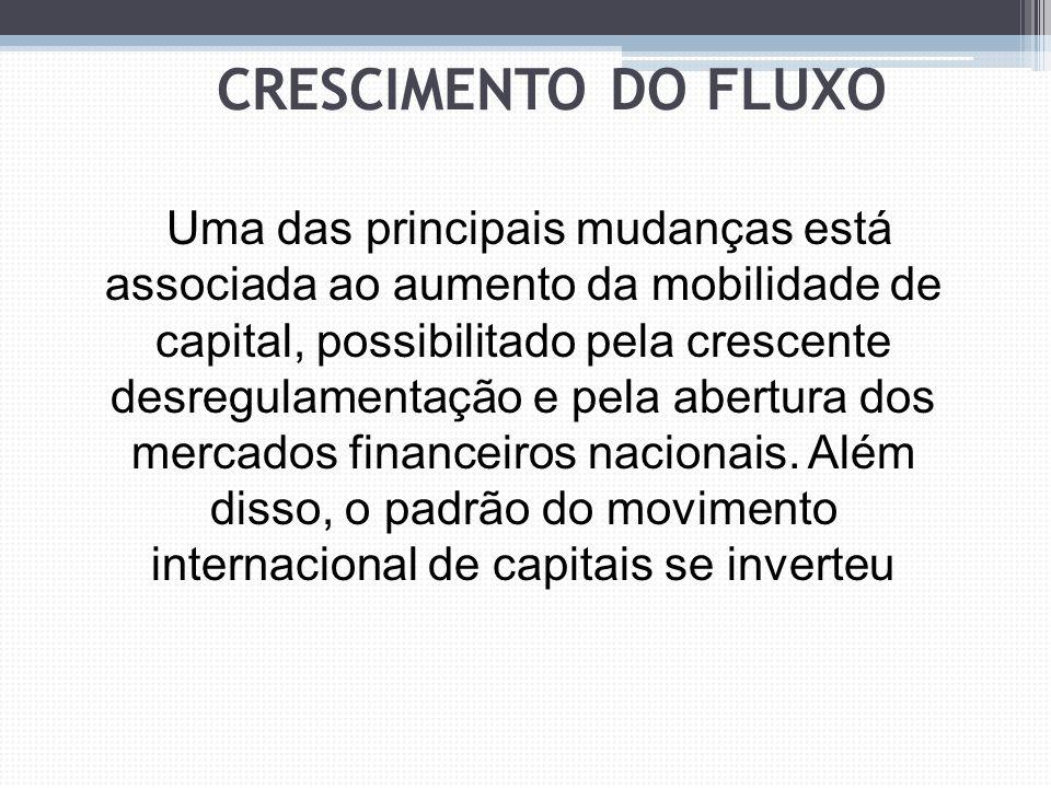 CRESCIMENTO DO FLUXO