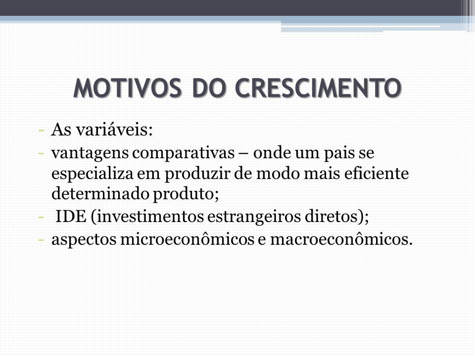 MOTIVOS DO CRESCIMENTO