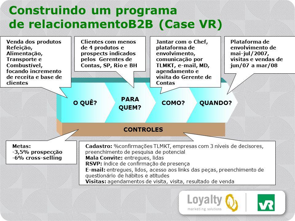 Construindo um programa de relacionamentoB2B (Case VR)