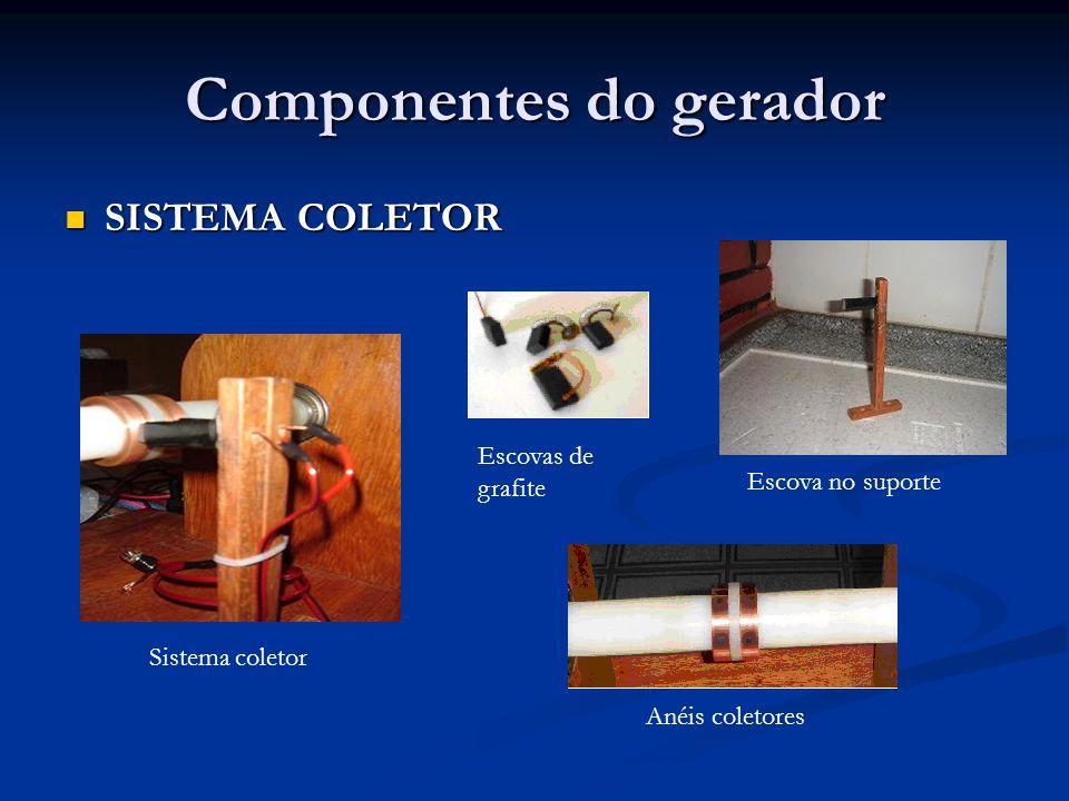 Componentes do gerador