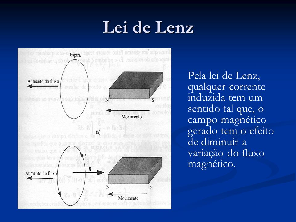 Lei de Lenz