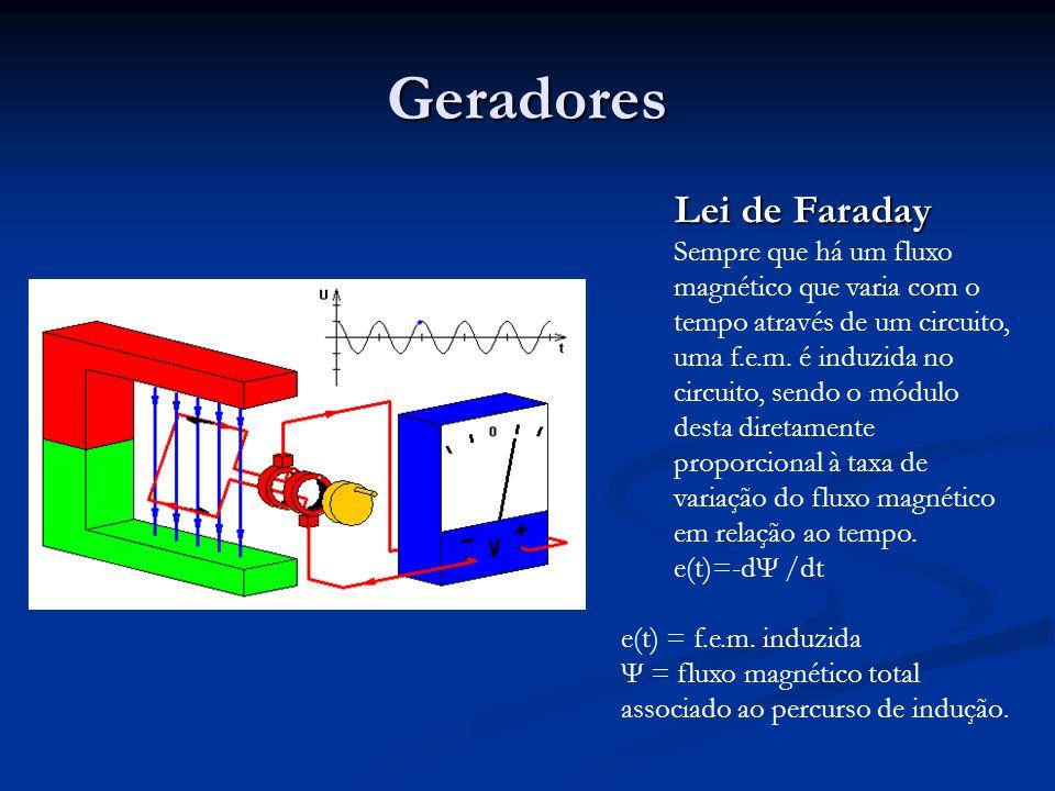 Geradores Lei de Faraday