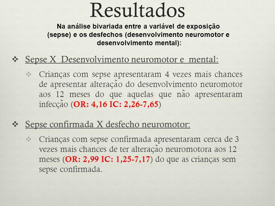 Resultados Sepse X Desenvolvimento neuromotor e mental: