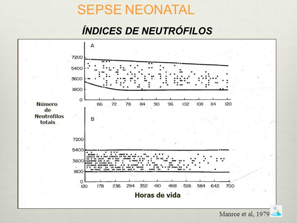 SEPSE NEONATAL ÍNDICES DE NEUTRÓFILOS Manroe et al, 1979