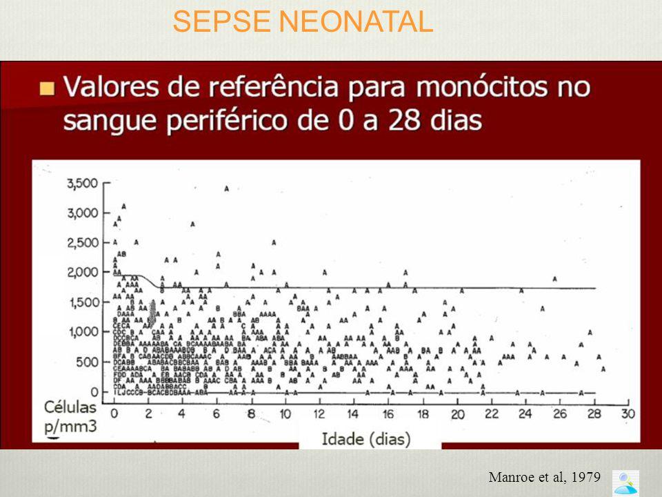 SEPSE NEONATAL Manroe et al, 1979