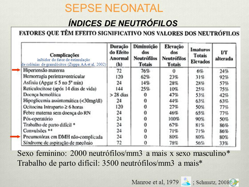 SEPSE NEONATAL ÍNDICES DE NEUTRÓFILOS