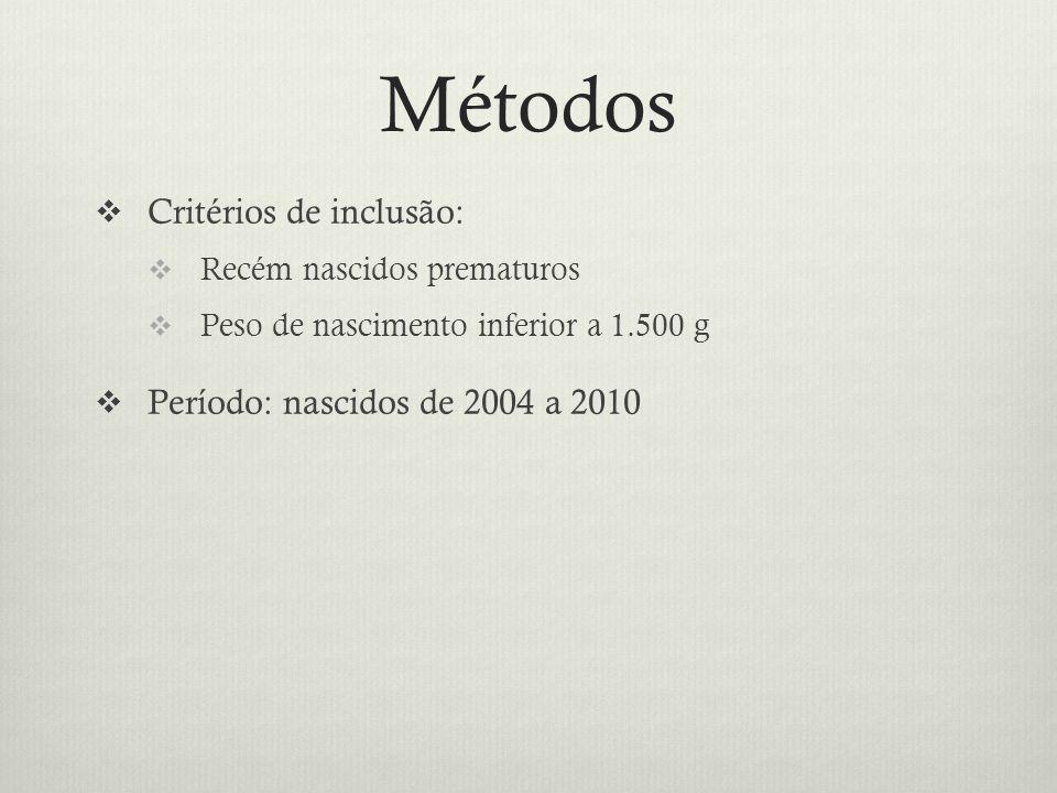 Métodos Critérios de inclusão: Período: nascidos de 2004 a 2010
