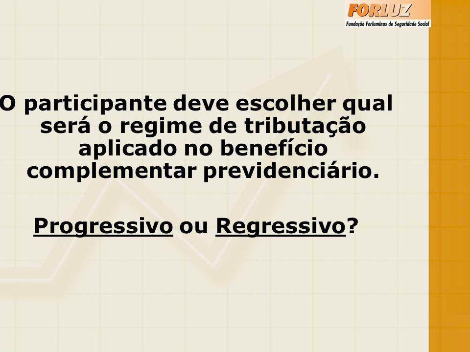 Progressivo ou Regressivo