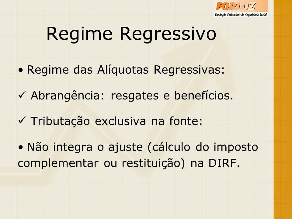 Regime Regressivo Regime das Alíquotas Regressivas: