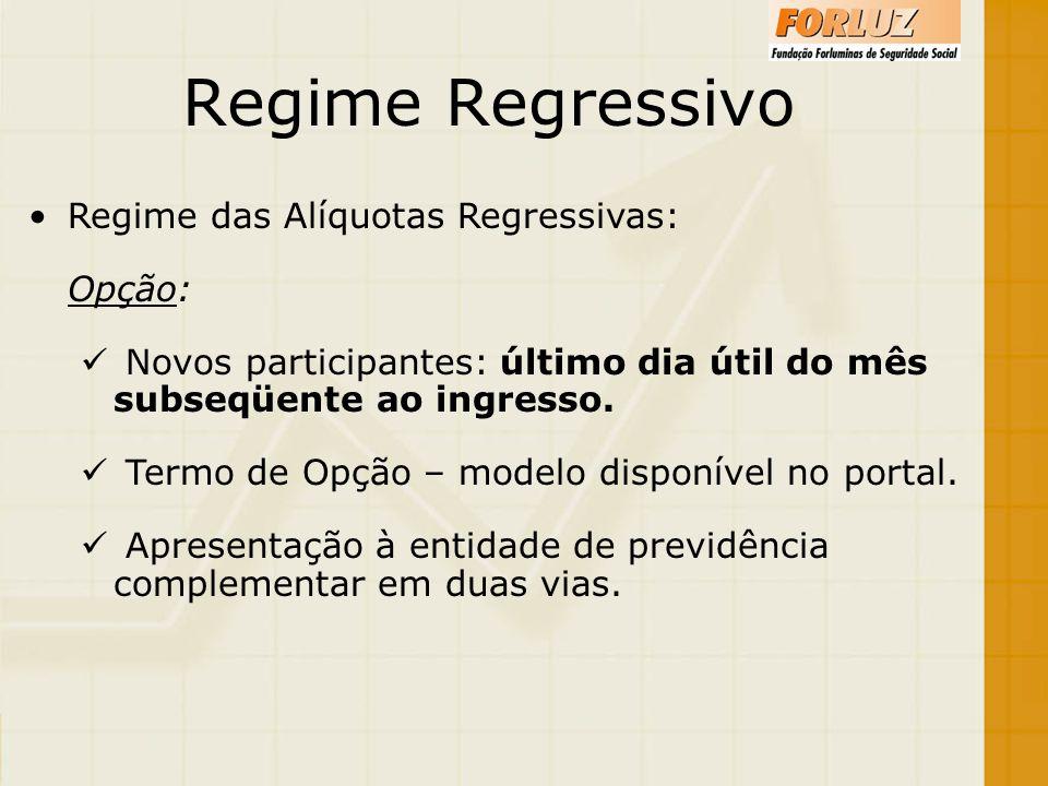 Regime Regressivo Regime das Alíquotas Regressivas: Opção: