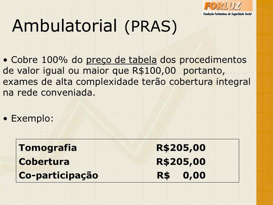 Ambulatorial (PRAS) Tomografia R$205,00
