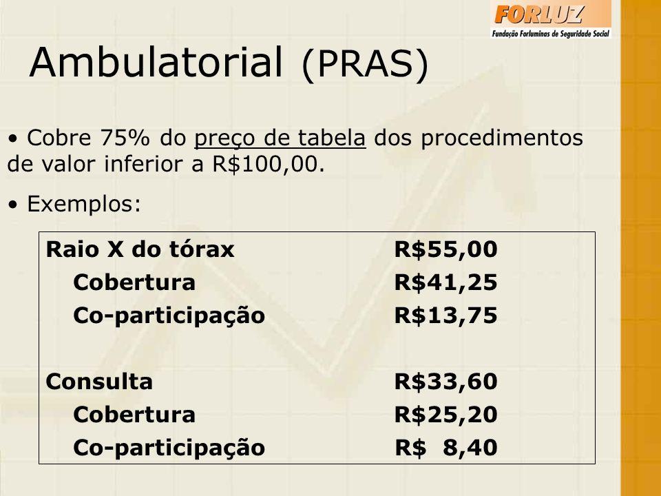 Ambulatorial (PRAS) Cobre 75% do preço de tabela dos procedimentos de valor inferior a R$100,00. Exemplos:
