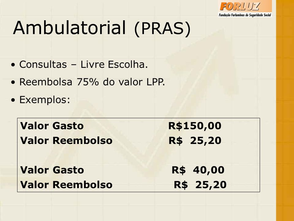 Ambulatorial (PRAS) Consultas – Livre Escolha.