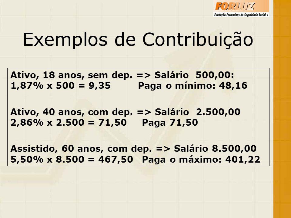 Exemplos de Contribuição