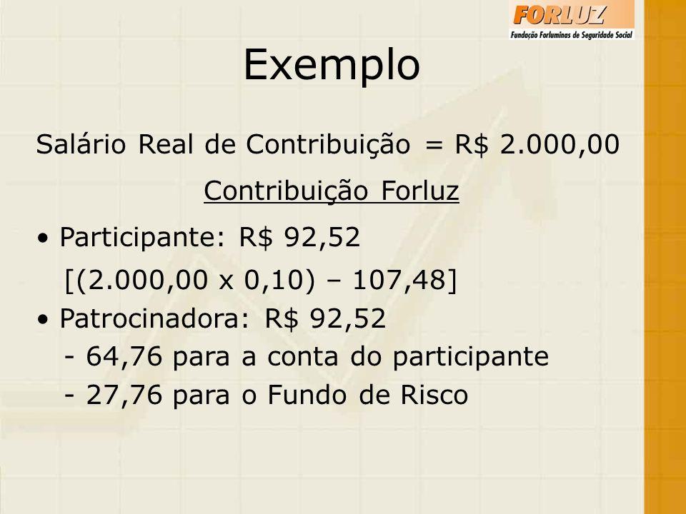 Exemplo Salário Real de Contribuição = R$ 2.000,00 Contribuição Forluz