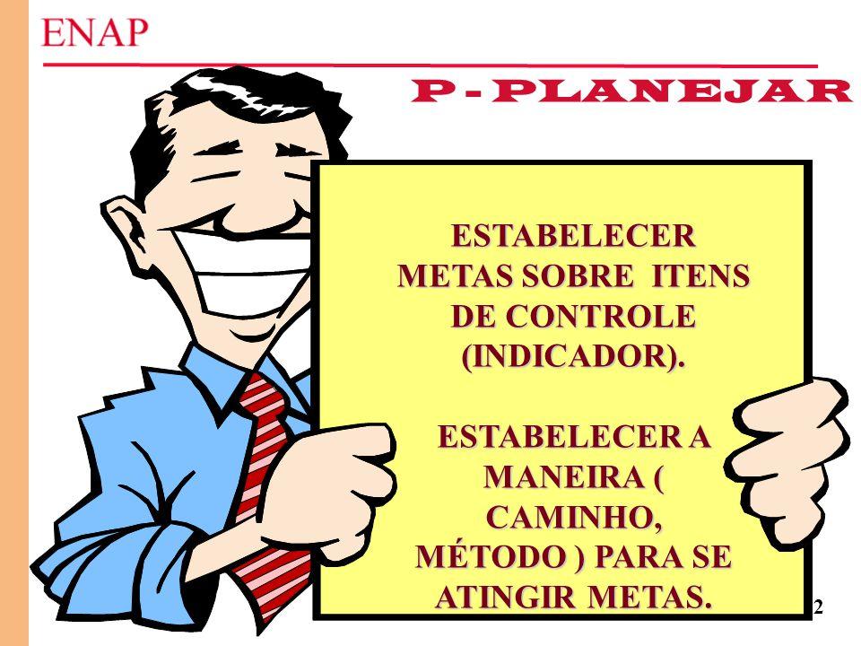 ESTABELECER METAS SOBRE ITENS DE CONTROLE