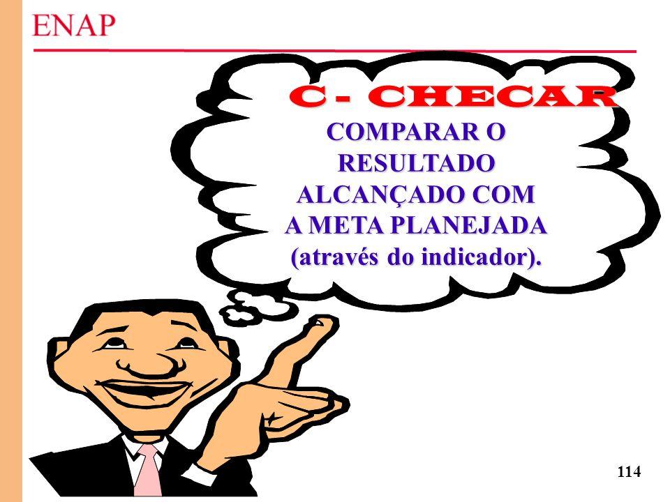 COMPARAR O RESULTADO ALCANÇADO COM (através do indicador).