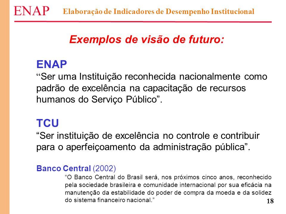 Exemplos de visão de futuro: